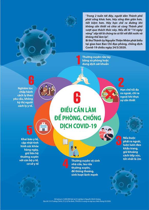 12 việc cần làm ngay trong 2 tuần tới để phòng chống dịch Covid-19 ảnh 2