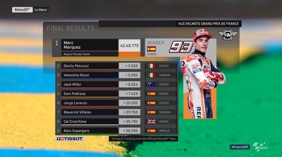 """Đua xe mô tô: Dovizioso """"tự xử"""", Marquez thắng chặng thứ 3 liên tiếp ảnh 2"""