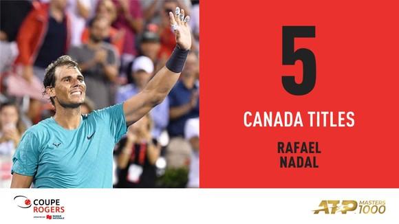 """Rogers Cup: Nadal """"giáo huấn"""" Medvedev, giành danh hiệu Masters 1.000 thứ 35 ảnh 3"""