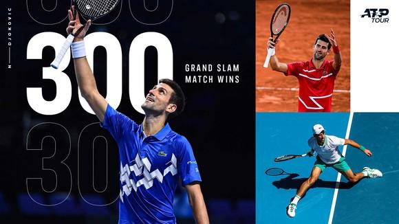 Với trận thắng thứ 300 ở Grand Slam, Djokovic vào tứ kết