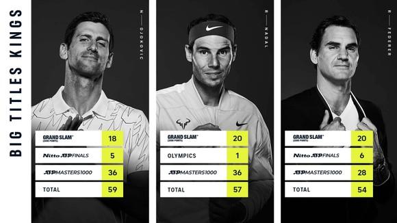 Novak Djokovic vs Rafael Nadal: Titan đại chiến ảnh 3