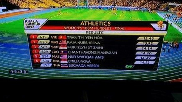 Trần Thị Yến Hoa giành HCV 100m rào nữ ảnh 1
