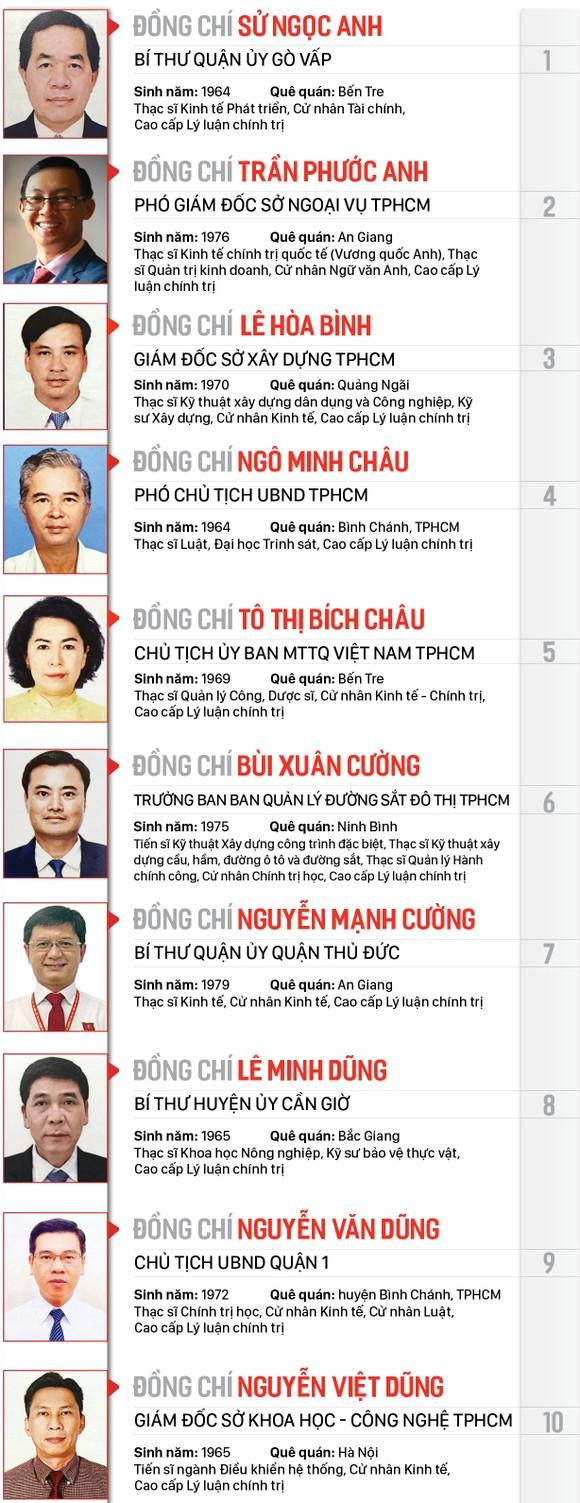 Công bố danh sách Ban Chấp hành Đảng bộ TPHCM khóa XI, nhiệm kỳ 2020-2025 ảnh 1