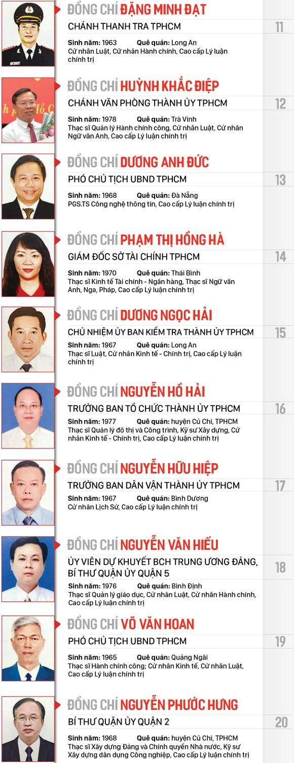 Công bố danh sách Ban Chấp hành Đảng bộ TPHCM khóa XI, nhiệm kỳ 2020-2025 ảnh 2