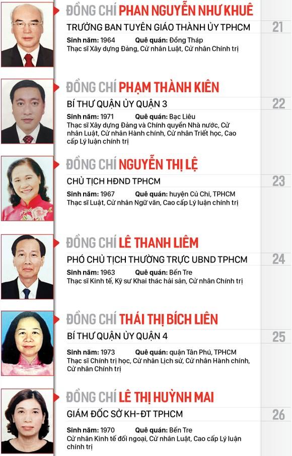 Công bố danh sách Ban Chấp hành Đảng bộ TPHCM khóa XI, nhiệm kỳ 2020-2025 ảnh 3
