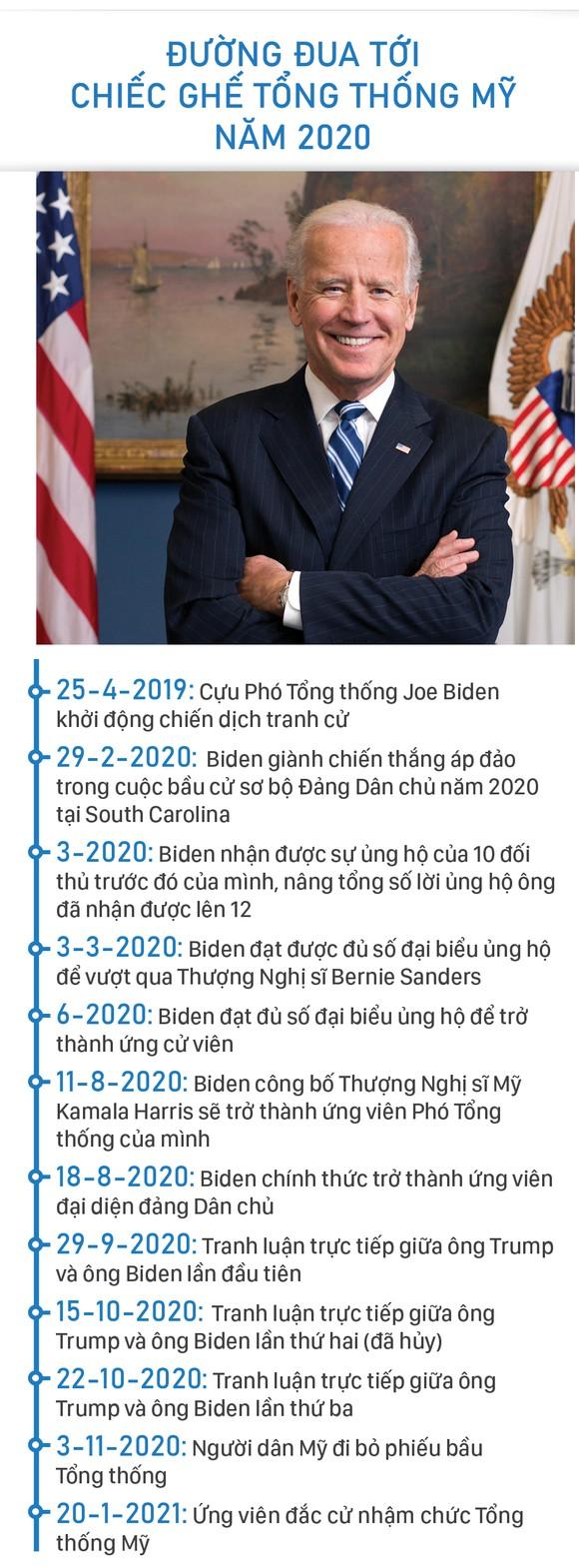 Joe Biden - Con đường đắc cử Tổng thống thứ 46 của Mỹ ảnh 2