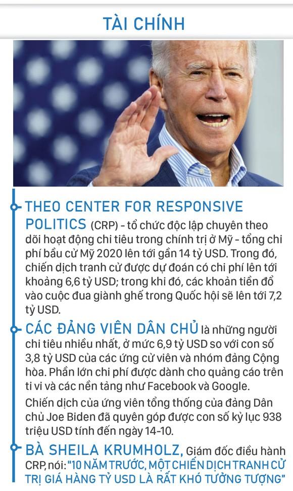 Joe Biden - Con đường đắc cử Tổng thống thứ 46 của Mỹ ảnh 8