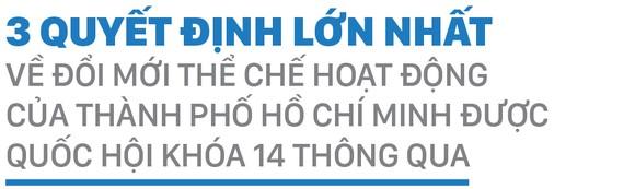 Bài phát biểu của đồng chí Nguyễn Thiện Nhân, Ủy viên Bộ Chính trị tại Kỳ họp thứ 23 HĐND TPHCM khóa IX ảnh 1