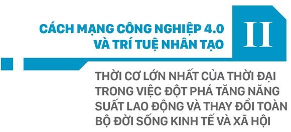 20 năm phát triển vượt bậc của công nghiệp công nghệ thông tin 2000 -2020 và triển vọng đột phá tăng năng suất lao động và đổi mới mô hình tăng trưởng của Việt Nam 2020 -2045 ảnh 4