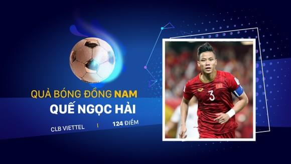 Kết quả Giải thưởng Quả bóng vàng Việt Nam 2020 ảnh 4