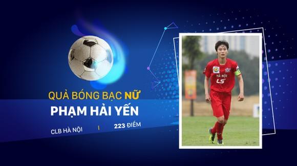 Kết quả Giải thưởng Quả bóng vàng Việt Nam 2020 ảnh 7