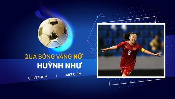 Kết quả Giải thưởng Quả bóng vàng Việt Nam 2020 ảnh 6