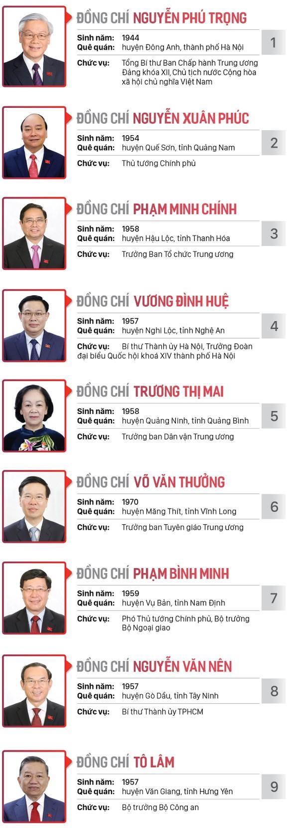 Danh sách Bộ Chính trị và Ban Bí thư Trung ương khóa XIII ảnh 2