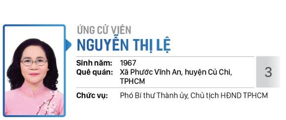 Danh sách chính thức những người ứng cử đại biểu Quốc hội khóa XV ở Đơn vị bầu cử số 10 (huyện Củ Chi, huyện Hóc Môn) ảnh 3