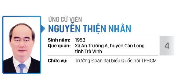 Danh sách chính thức những người ứng cử đại biểu Quốc hội khóa XV - Đơn vị bầu cử số 6 (quận Bình Tân) ảnh 4