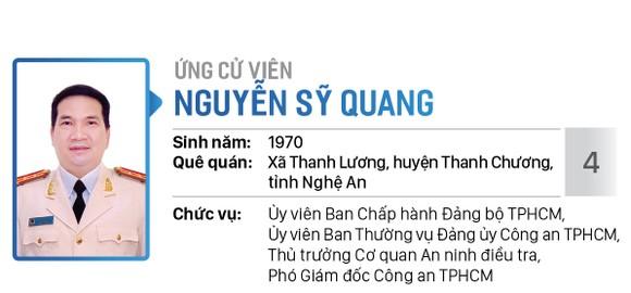 Danh sách chính thức những người ứng cử đại biểu Quốc hội khóa XV - Đơn vị bầu cử số 2 (quận 1, quận 3, quận Bình Thạnh) ảnh 4