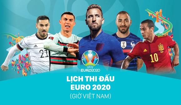 Lịch thi đấu EURO 2020 (giờ Việt Nam)