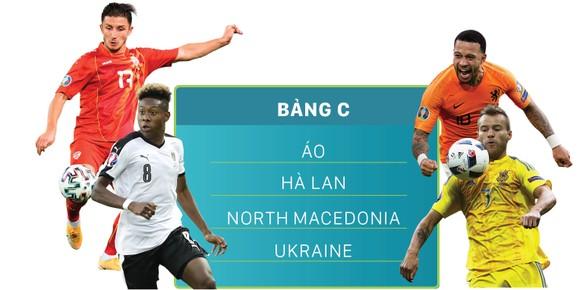 Lịch thi đấu EURO 2020 (giờ Việt Nam) ảnh 3