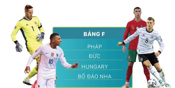 Lịch thi đấu EURO 2020 (giờ Việt Nam) ảnh 6