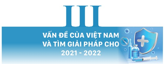 Tình hình sản xuất Vắc xin, đặt hàng mua và phân phối Vắc xin phòng Covid-19 trên thế giới và giải pháp của Việt Nam 2021 - 2022 ảnh 8