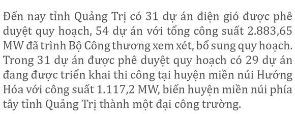 Trên đại công trường điện gió ở huyện miền núi Quảng Trị ảnh 3