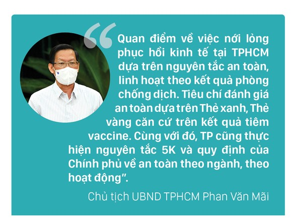 TPHCM mở cửa theo 3 giai đoạn từ sau ngày 15-9 ảnh 2