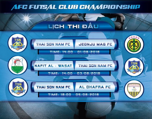 CLB Thái Sơn Nam lên đường tham dự giải futsal các CLB châu Á 2018 ảnh 2