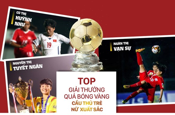 Danh sách rút gọn giải thưởng Quả bóng vàng VN 2019 ảnh 5