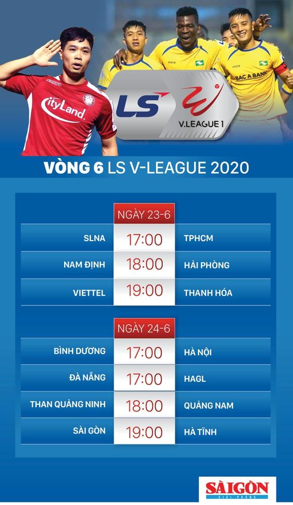 Vòng 6 LS V-League 2020: 'Nóng' trên sân Vinh ảnh 3