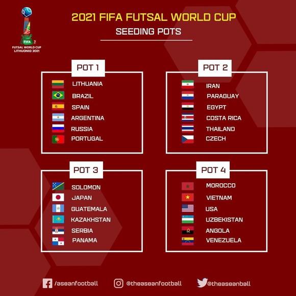 VCK futsal World Cup 2021: Hồ Văn Ý hy vọng vào chung bảng với chủ nhà Lithuania ảnh 1