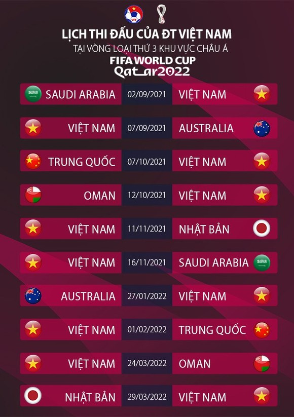Đội tuyển Việt Nam sẽ thi đấu trên sân Mỹ Đình ở vòng loại World Cup 2022 ảnh 1