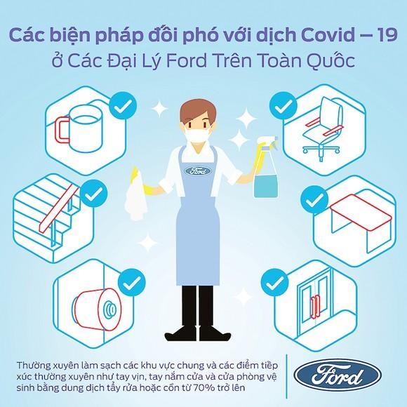 Ford Việt Nam triển khai các dịch vụ hỗ trợ khách hàng trong mùa dịch ảnh 2