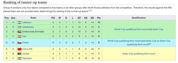 Turkmenistan giúp đội tuyển Việt Nam thêm cơ hội đi tiếp ảnh 2