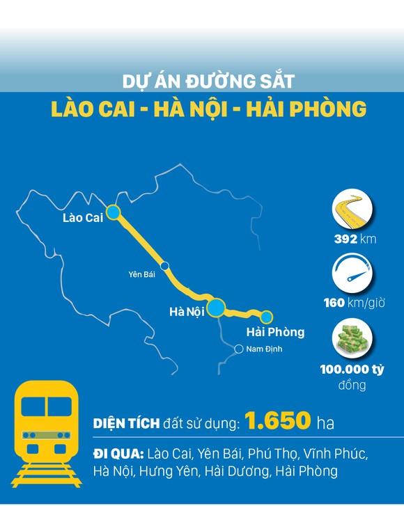 Toàn cảnh các dự án đường sắt cao tốc tại Việt Nam ảnh 2