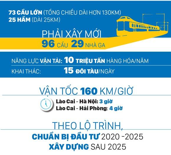 Toàn cảnh các dự án đường sắt cao tốc tại Việt Nam ảnh 3