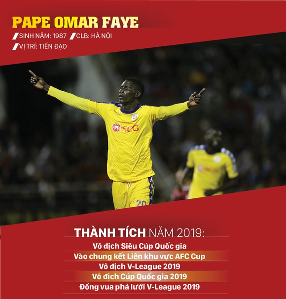 Ứng viên giải thưởng Quả bóng vàng cầu thủ nước ngoài xuất sắc 2019 ảnh 4