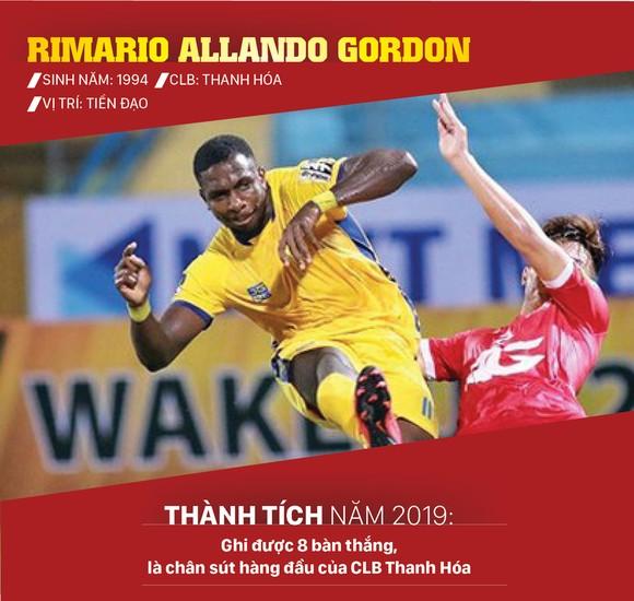 Ứng viên giải thưởng Quả bóng vàng cầu thủ nước ngoài xuất sắc 2019 ảnh 5