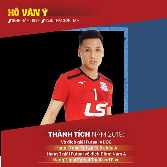 Ứng viên giải thưởng Quả bóng vàng futsal 2019 ảnh 10