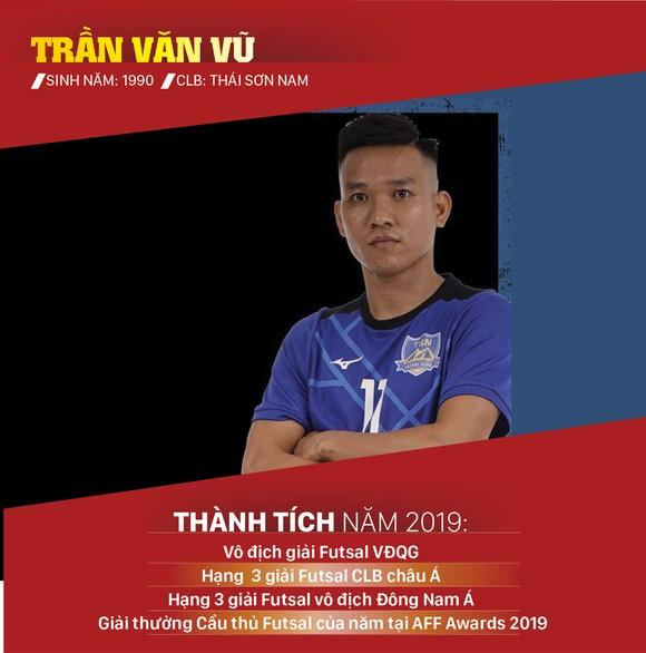 Ứng viên giải thưởng Quả bóng vàng futsal 2019 ảnh 9