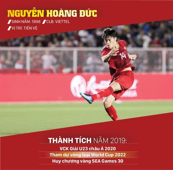 Ứng viên giải thưởng Quả bóng vàng cầu thủ trẻ nam xuất sắc 2019 ảnh 3