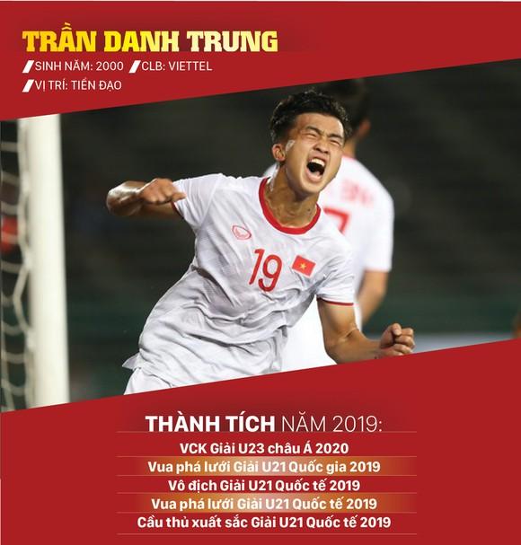 Ứng viên giải thưởng Quả bóng vàng cầu thủ trẻ nam xuất sắc 2019 ảnh 1