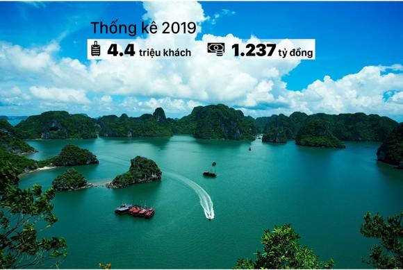 8 di sản thế giới tại Việt Nam hút khách du lịch ảnh 3