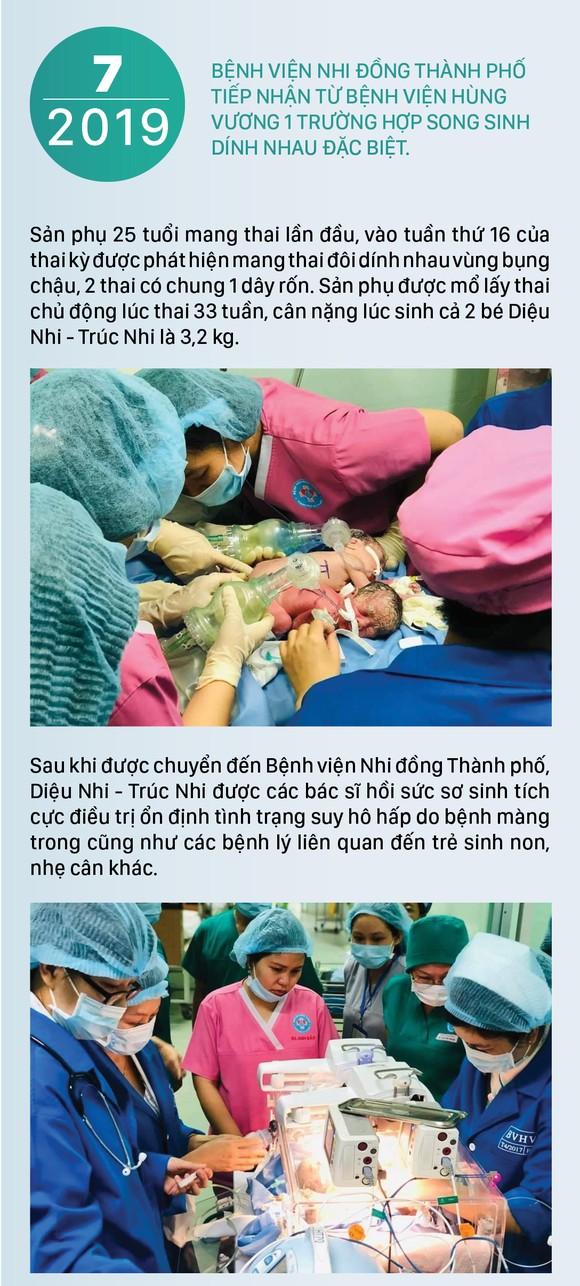 Hành trình của cặp song sinh dính liền hiếm gặp nhất Việt Nam Diệu Nhi - Trúc Nhi ảnh 1