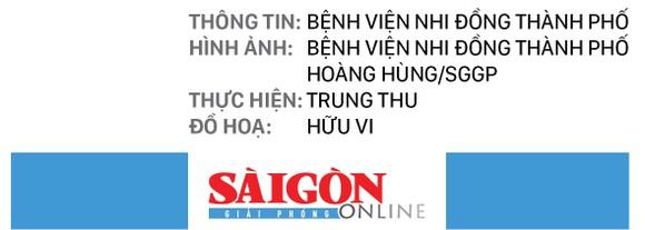 Hành trình của cặp song sinh dính liền hiếm gặp nhất Việt Nam Diệu Nhi - Trúc Nhi ảnh 17