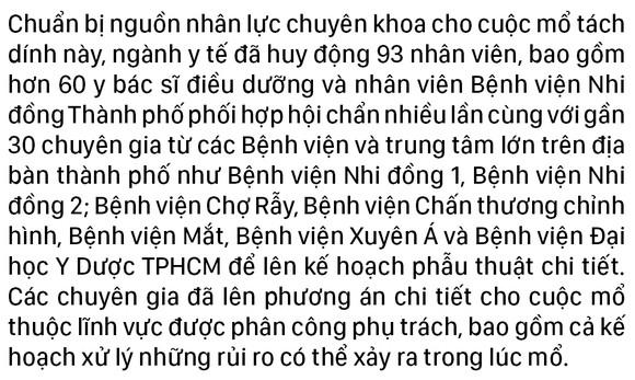 Hành trình của cặp song sinh dính liền hiếm gặp nhất Việt Nam Diệu Nhi - Trúc Nhi ảnh 9