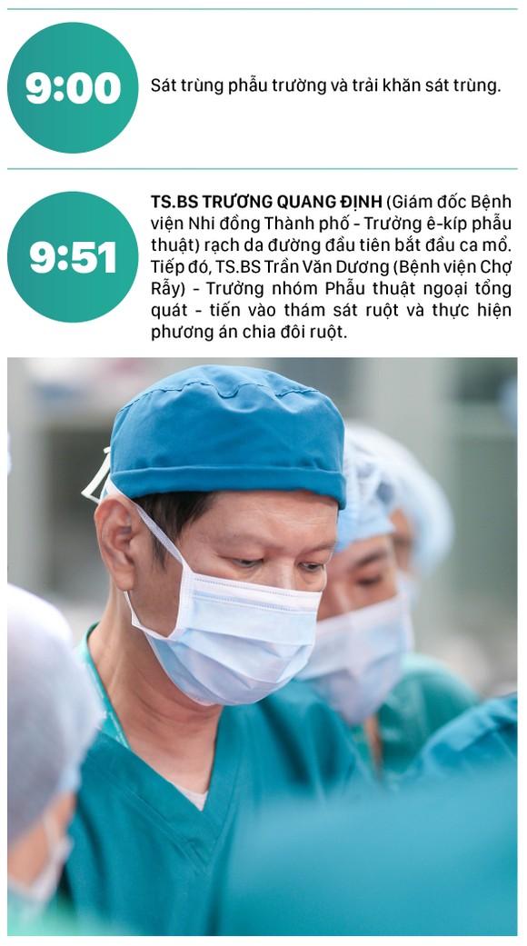 Hành trình của cặp song sinh dính liền hiếm gặp nhất Việt Nam Diệu Nhi - Trúc Nhi ảnh 14