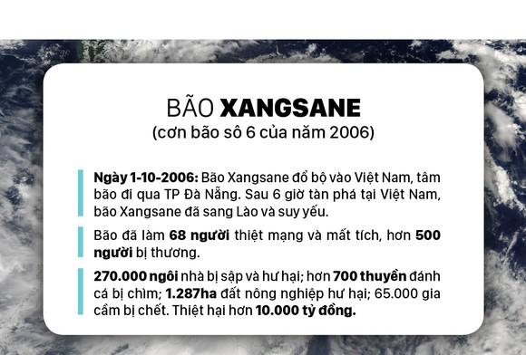 Những cơn bão lớn đổ bộ Việt Nam trong 20 năm qua ảnh 20