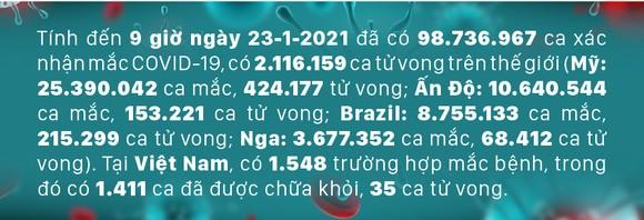 Diễn biến mới nhất dịch viêm đường hô hấp cấp Covid-19 ảnh 1