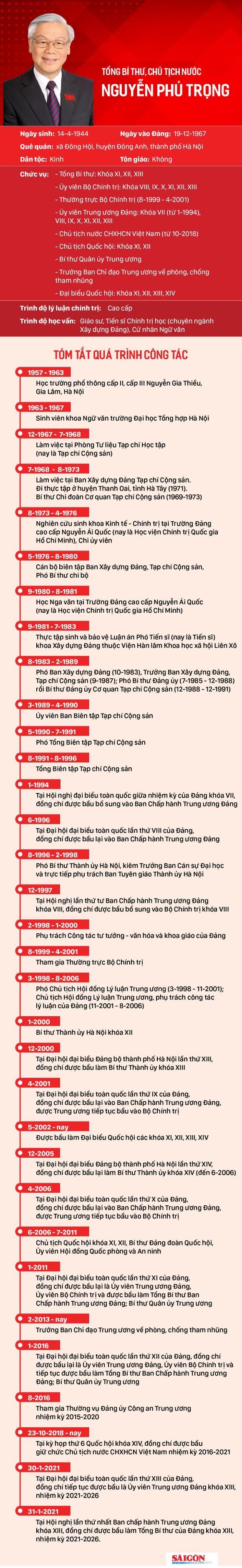 Đồng chí Nguyễn Phú Trọng được tín nhiệm bầu làm Tổng Bí thư Ban Chấp hành Trung ương Đảng khóa XIII ảnh 1