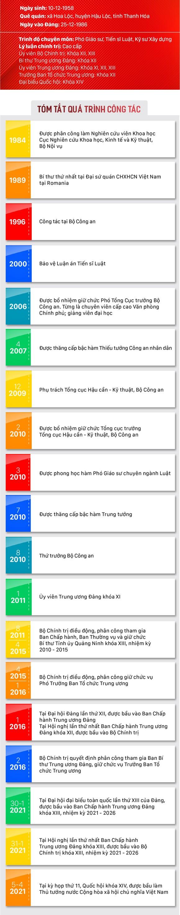 Tân Thủ tướng Chính phủ Phạm Minh Chính ảnh 1